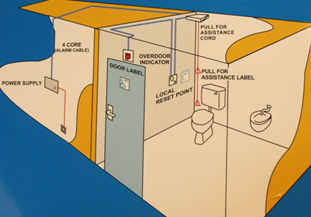 Design Criteria For Wheelchair Accessible Wc